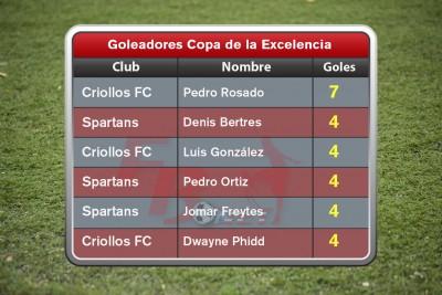 PRSL_Goleadores_Jun6