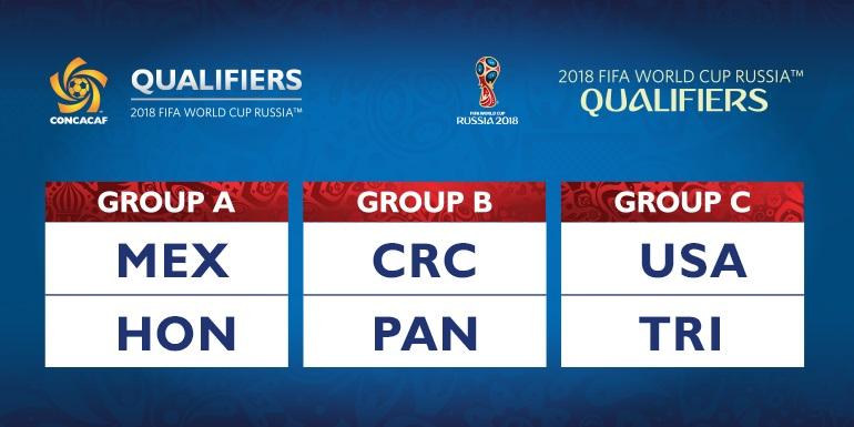 Suministrado CONCACAF