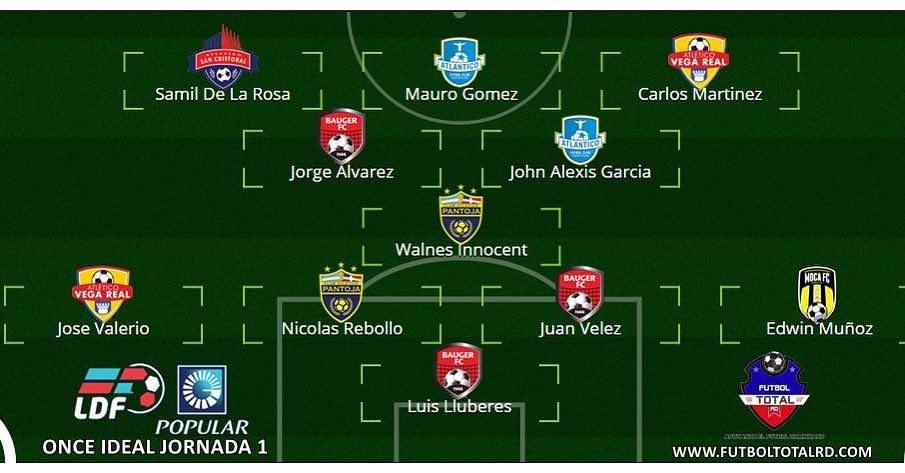 XI de la Liga Dominicana de Fútbol, primera jornada. Suministrada