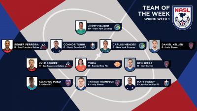 Equipo de la Semana NASL 1. Suministrada